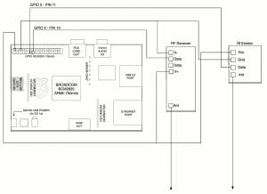 Raspberry Pi - 433Mhz TX/RX Schematic