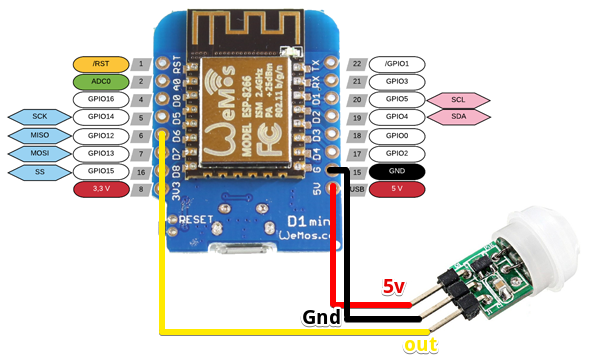 ESP8266 and AM312 Diagram
